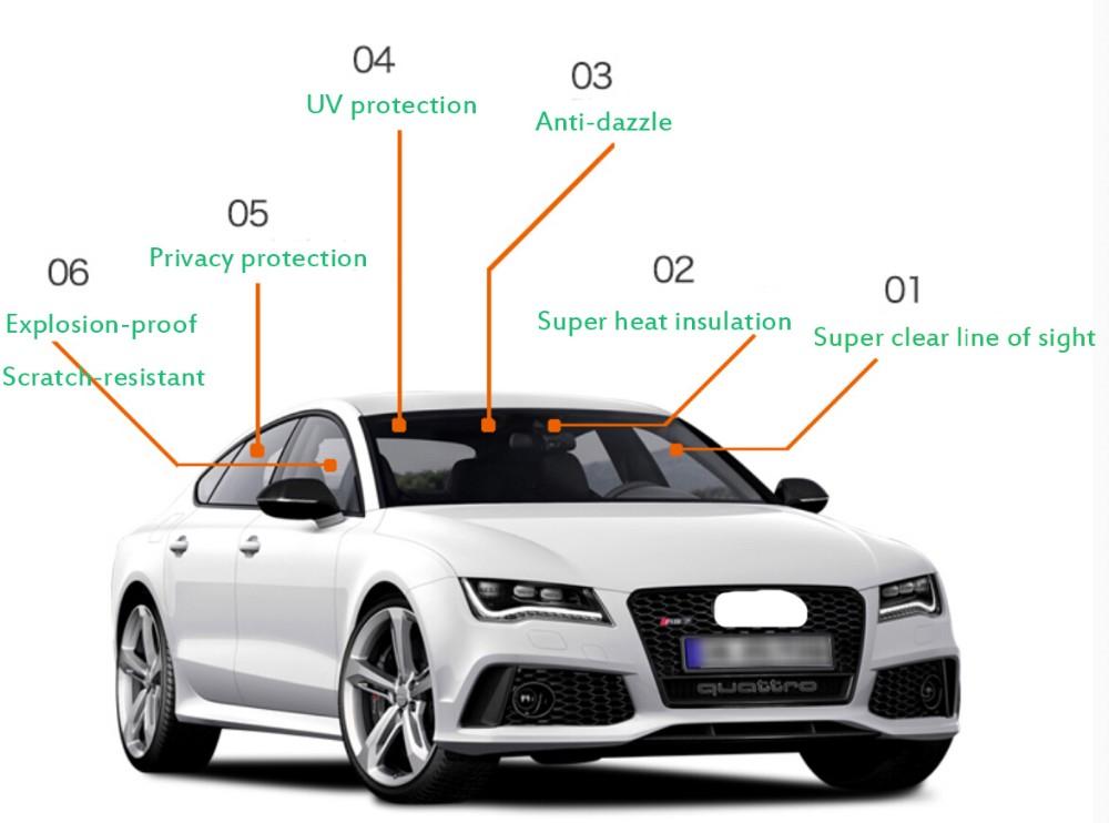 Automotive Window Tinting Film Solutions